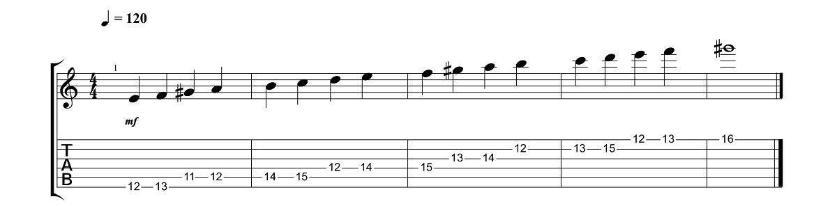 1. daļa - E (Mi) frīģiskās dominantes gamma - Smilšu gamma jeb frīģiskā dominante - Ģitārspēles  nodarbība - Gitarspele.lv
