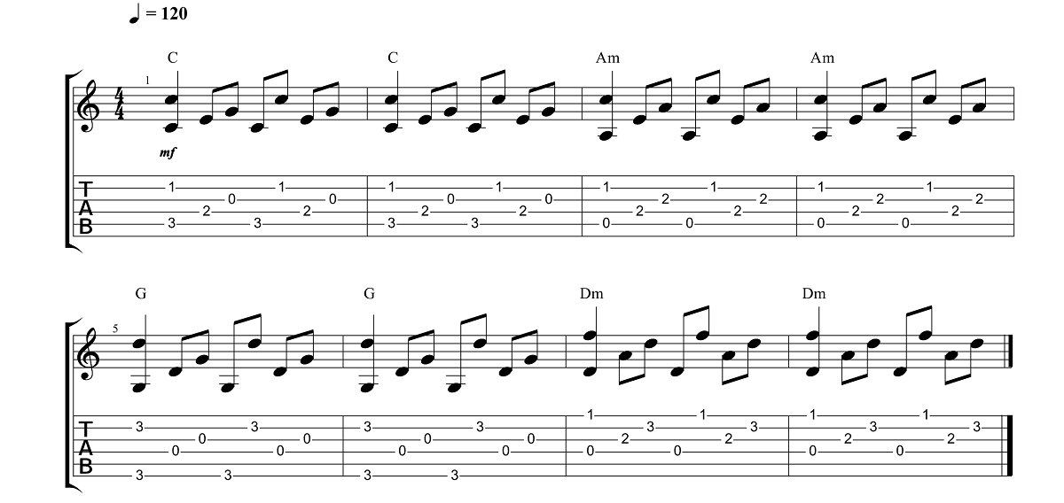 1. variants - Fingerstyle spēles tehnika - Ģitārspēles nodarbības - Gitarspele.lv