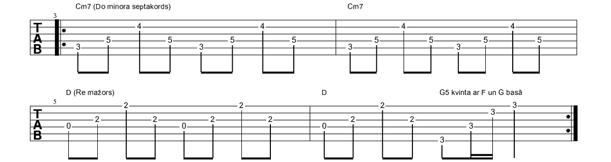 2. Pantiņš - Gitarspele.lv Nodarbības