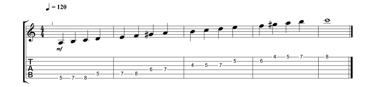 2. daļa - A (La) harmoniskā minora gamma - Smilšu gamma jeb frīģiskā dominante - Ģitārspēles  nodarbība - Gitarspele.lv