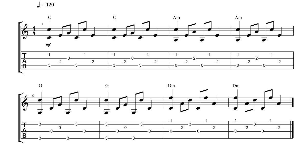 2. variants - Fingerstyle spēles tehnika - Ģitārspēles nodarbības - Gitarspele.lv