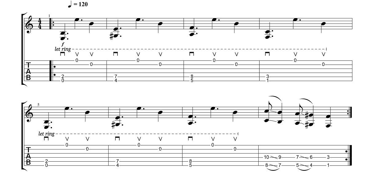 4. daļa - 2. Rifs - Smilšu gamma jeb frīģiskā dominante - Ģitārspēles  nodarbība - Gitarspele.lv