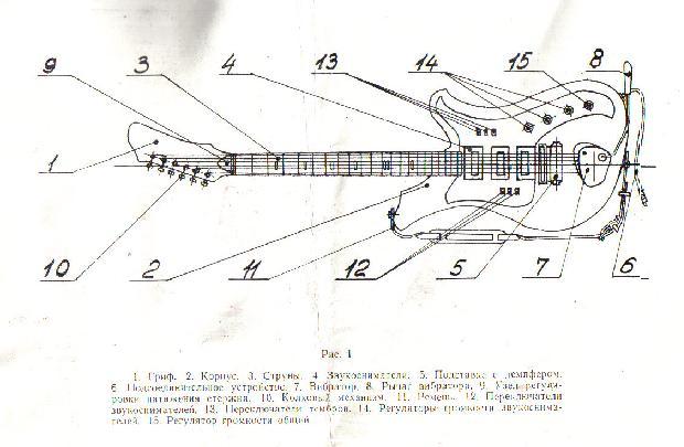 Aelita-2-instrukcija