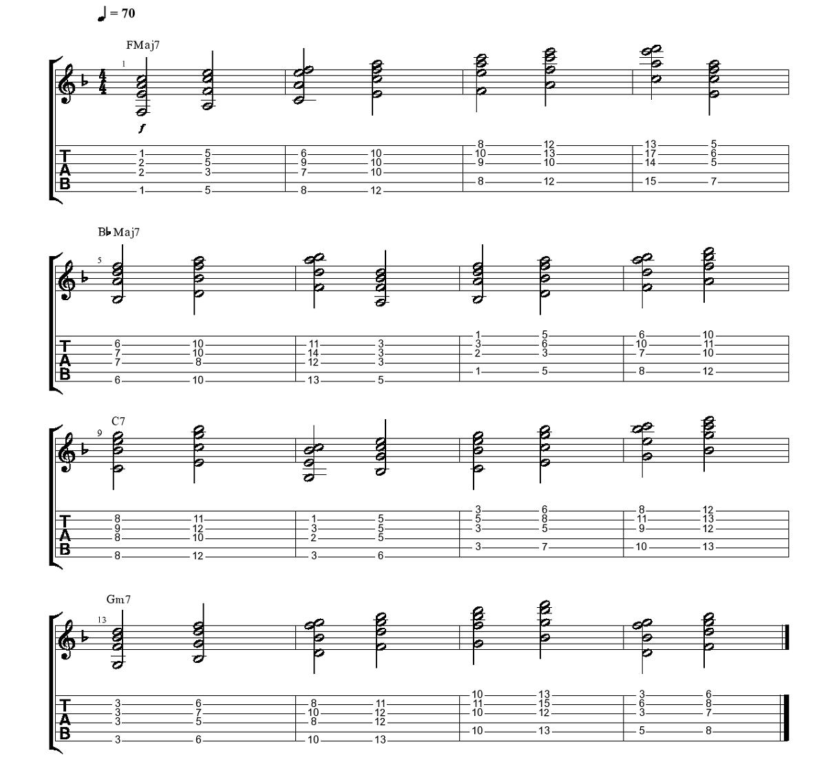 Ak, eglīte džeza nodarbības 2. daļa - akordu apvērsumi - www.gitarspele.lv