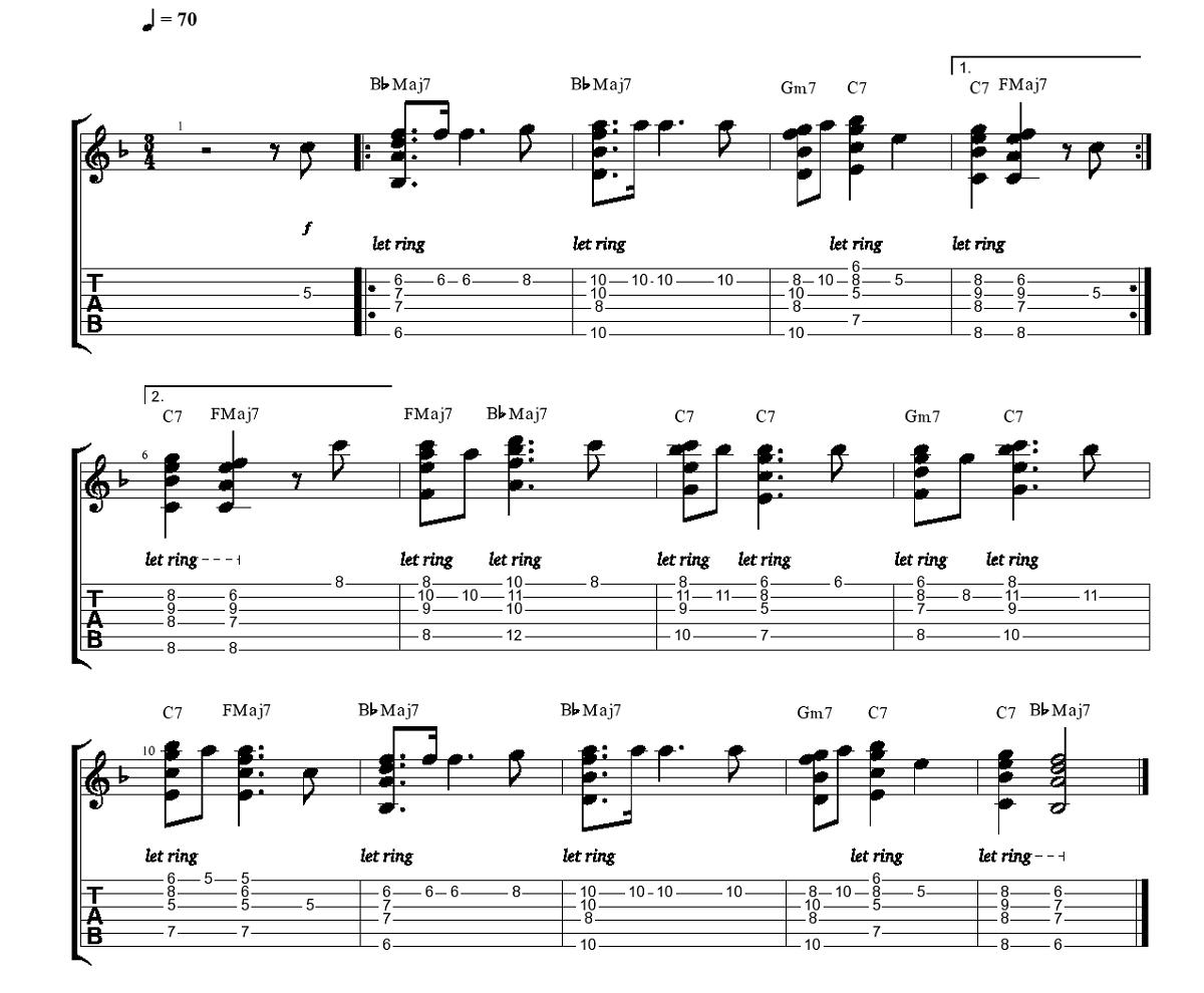 Ak, eglīte džeza nodarbības 3. daļa - akordi un melodija - www.gitarspele.lv