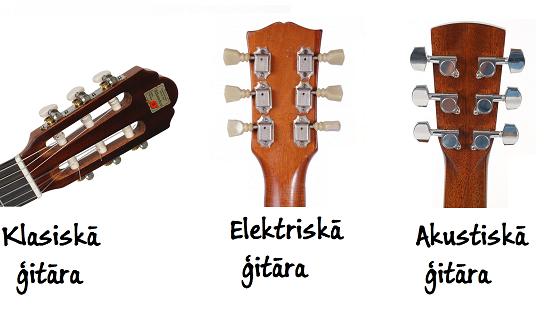 Klasiskās, akustiskās, elektriskās ģitāras kolkas