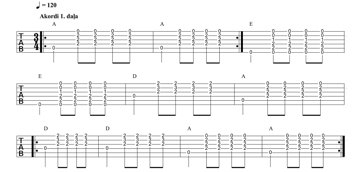 Klusa Nakts, Svēta Nakts - Akordi - 1. daļa - Gitarspele.lv Nodarbības