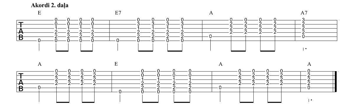 Klusa Nakts, Svēta Nakts - Akordi - 2. daļa - Gitarspele.lv Nodarbības