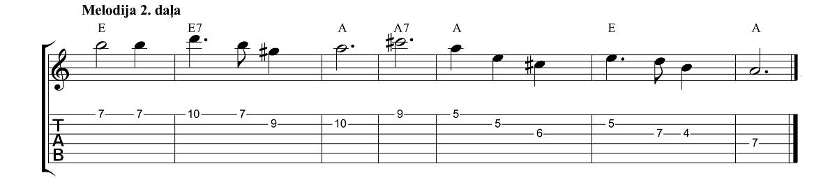 Klusa Nakts, Svēta Nakts - Melodija - 2. daļa - Gitarspele.lv Nodarbības