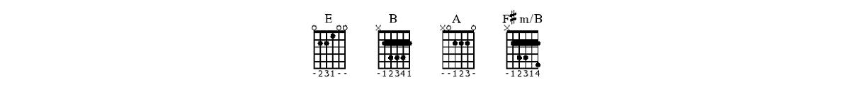Klusa Nakts Svēta Nakts (akordi + melodija) 1. daļa - www.gitarspele.lv