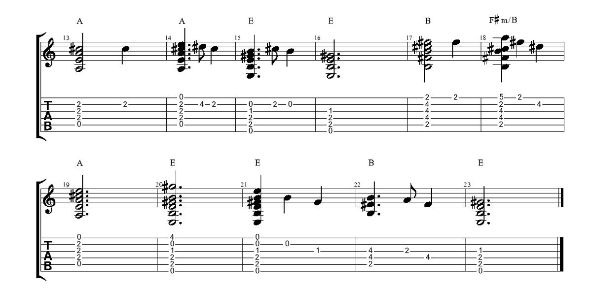 Klusa Nakts Svēta Nakts (akordi + melodija) 3. daļa - www.gitarspele.lv
